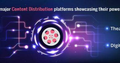 Three major content distribution platforms